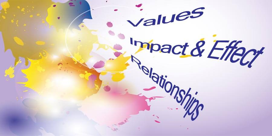 Our Values Impact & Effect Relationships