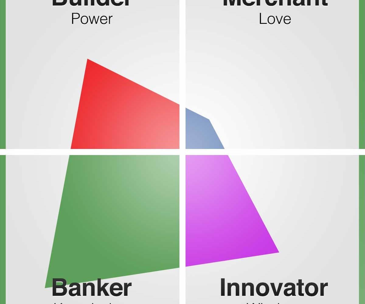 CVI-Banker