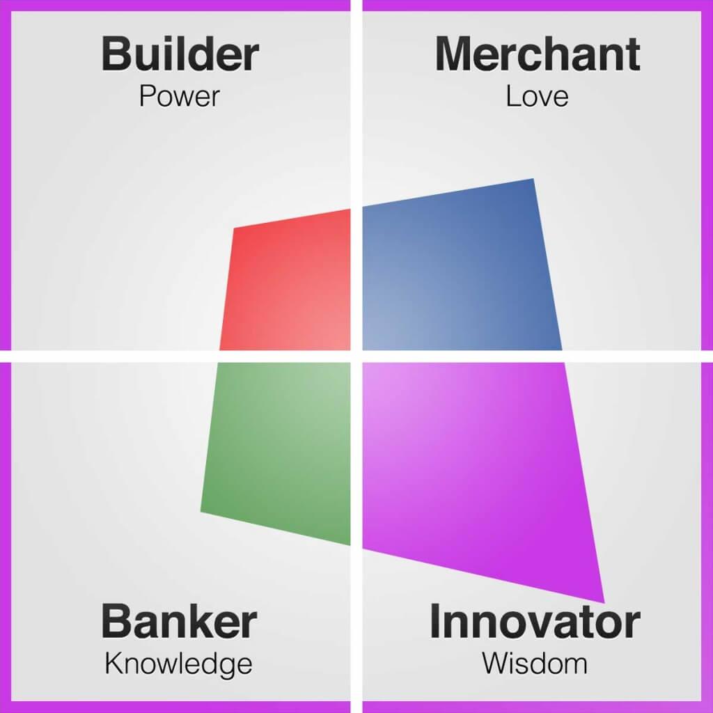 CVI-Innovator