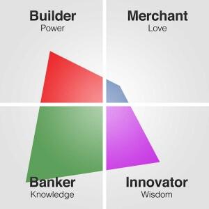 Sample Report - Banker