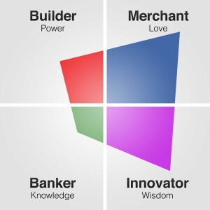 Sample Report - Merchant